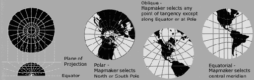 Gnomonic projection - polar, oblique, equatorial aspects