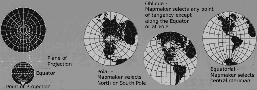 Stereographic projection - polar, oblique, equatorial aspect
