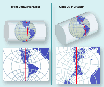 Cylindrical projection - transverse and oblique aspect