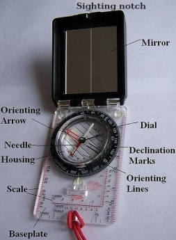 parts of sighting mirror compass